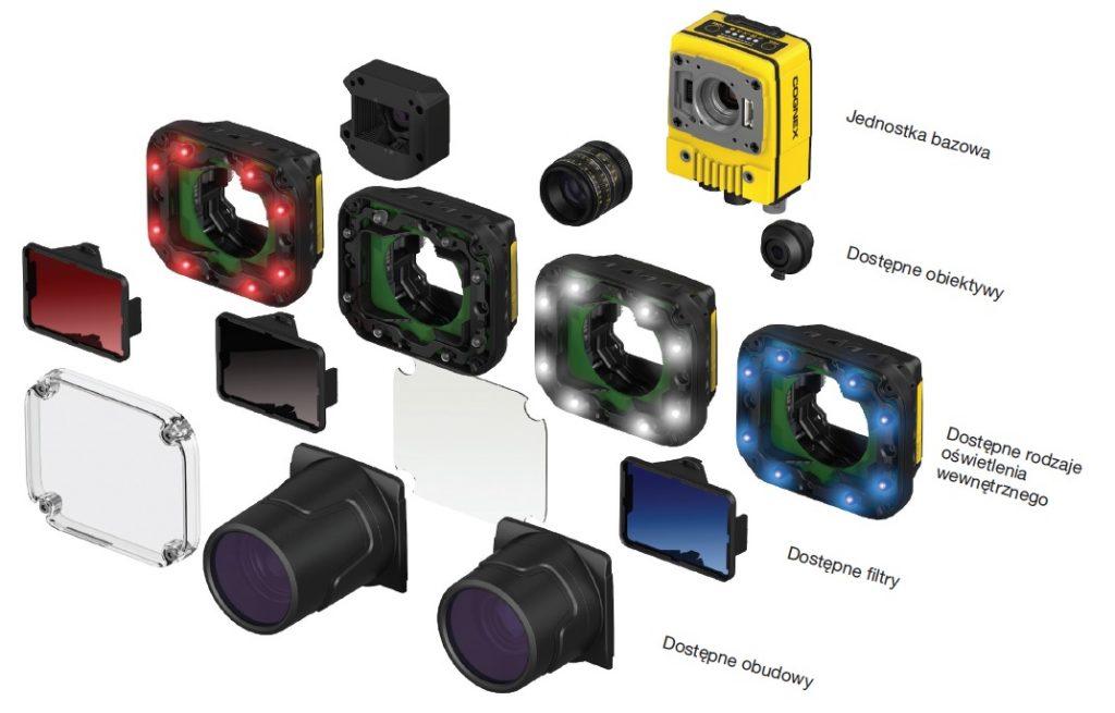 Systemy wizyjne serii In-Sight 7000 Gen.2 - Opcje optyki